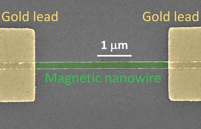 科学家发现了在纳米级操纵磁铁的技术.jpg