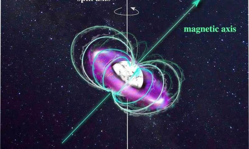 太阳状恒星残留的超热气体.jpg