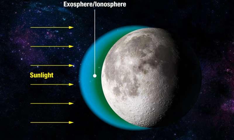 制定宇航员安全课程 因为NASA将发射到月球和火星.jpg