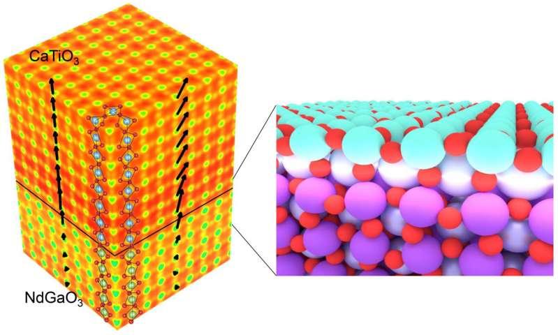 三维成像技术解锁了钙钛矿晶体的特性.jpg