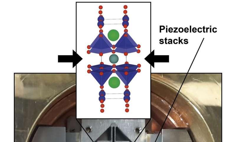 研究人员研究了高温超导体中的竞争状态.jpg
