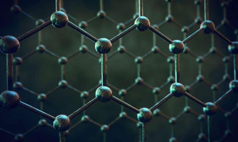 科学家们开发出一种革新石墨烯印刷电子产品的新方法.jpg