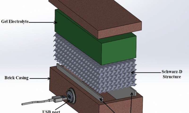 一次一块砖建立可持续发展的未来.jpg