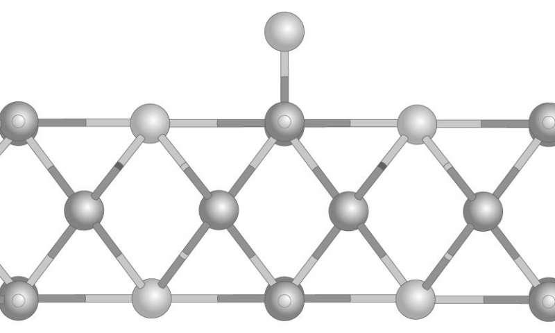 新发现的催化剂有望实现更低的氢气生产.jpg