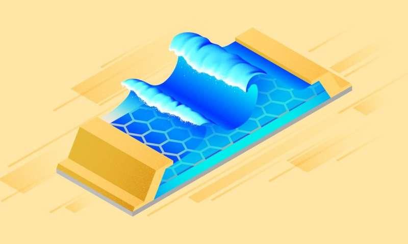 新型T波探测器使用石墨烯中的电子海波.jpg