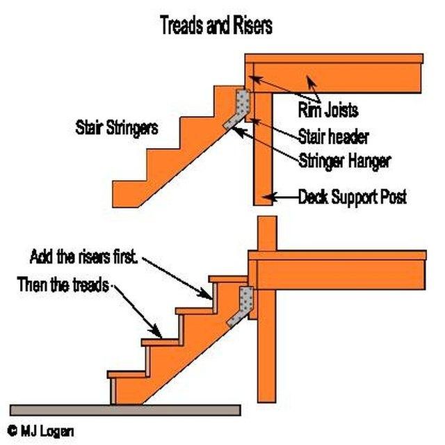 如何建造木制步梯17.jpg