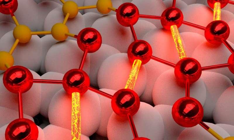 研究人员首次在化学反应过程中监测电子行为.jpg