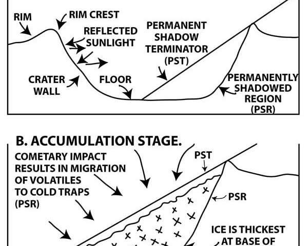 科学家为水星的冰川建模.jpg