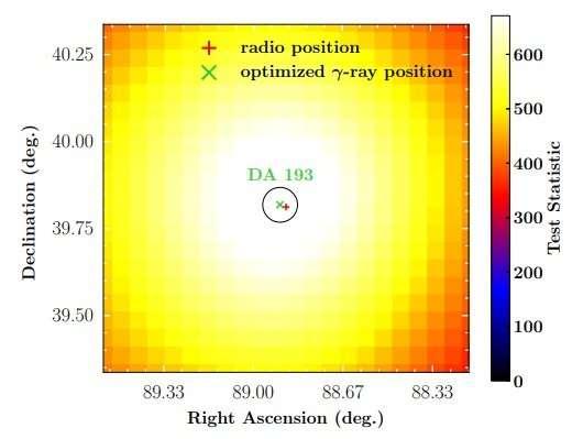 从blazar DA 193中检测到发光的伽马射线耀斑.jpg